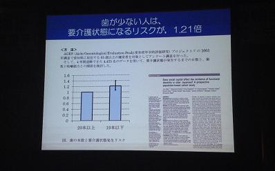 深井先生のスライド